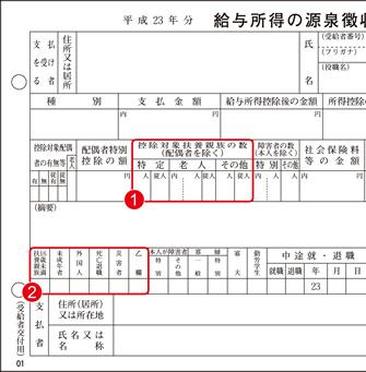 ミモザのブログ-源泉徴収票 新様式