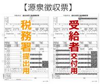 退職者用源泉徴収票